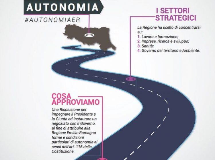 autonomia rer infografica